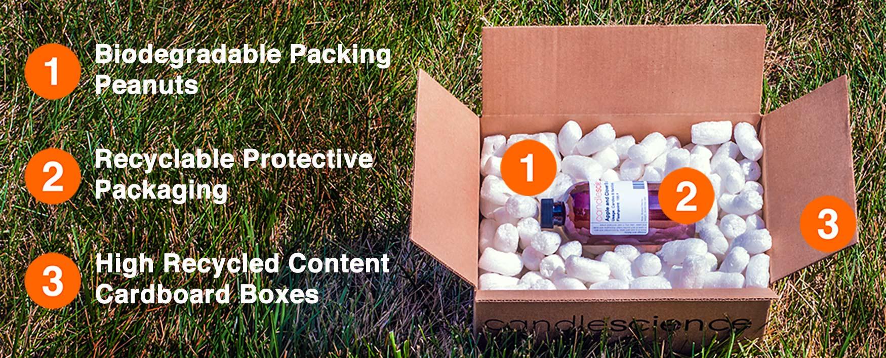 CandleScience Green Packaging