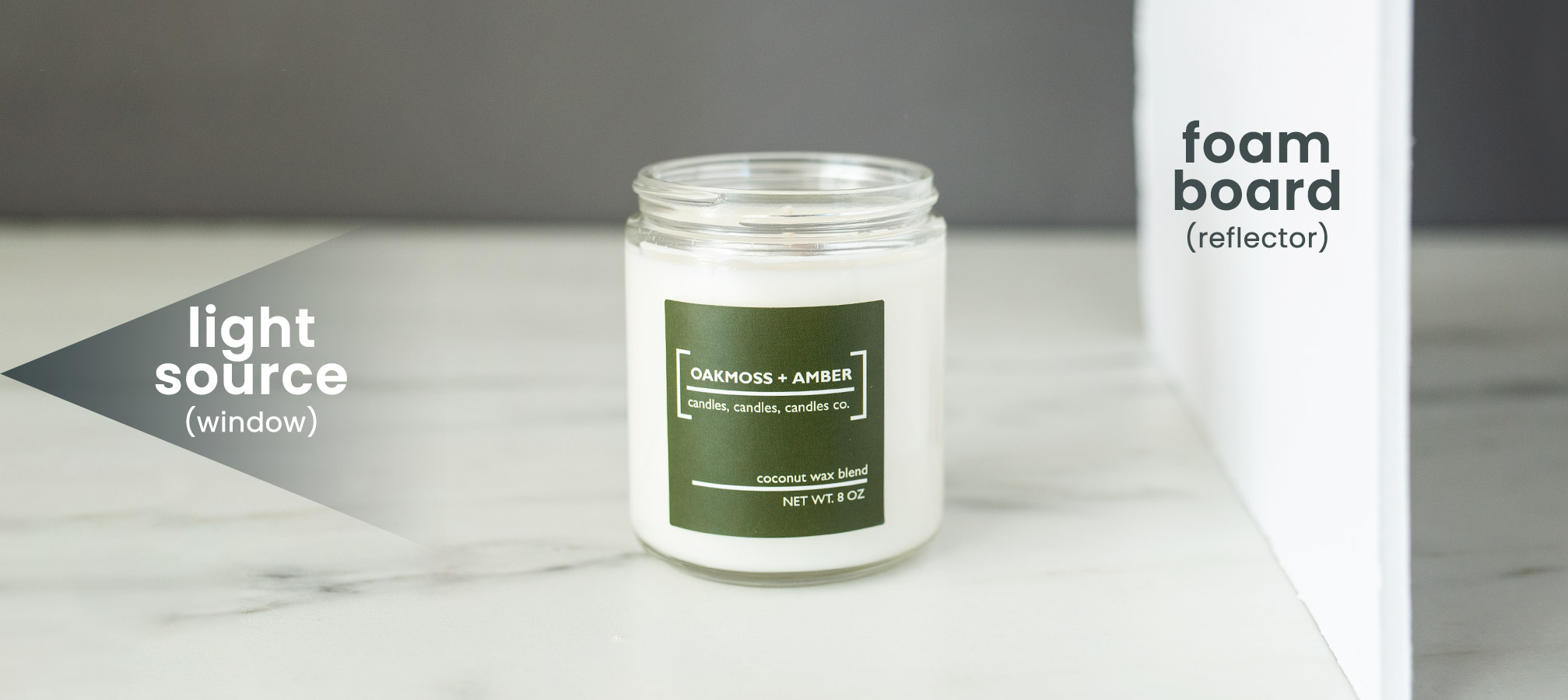 Candle product with natural light source and foam board reflector