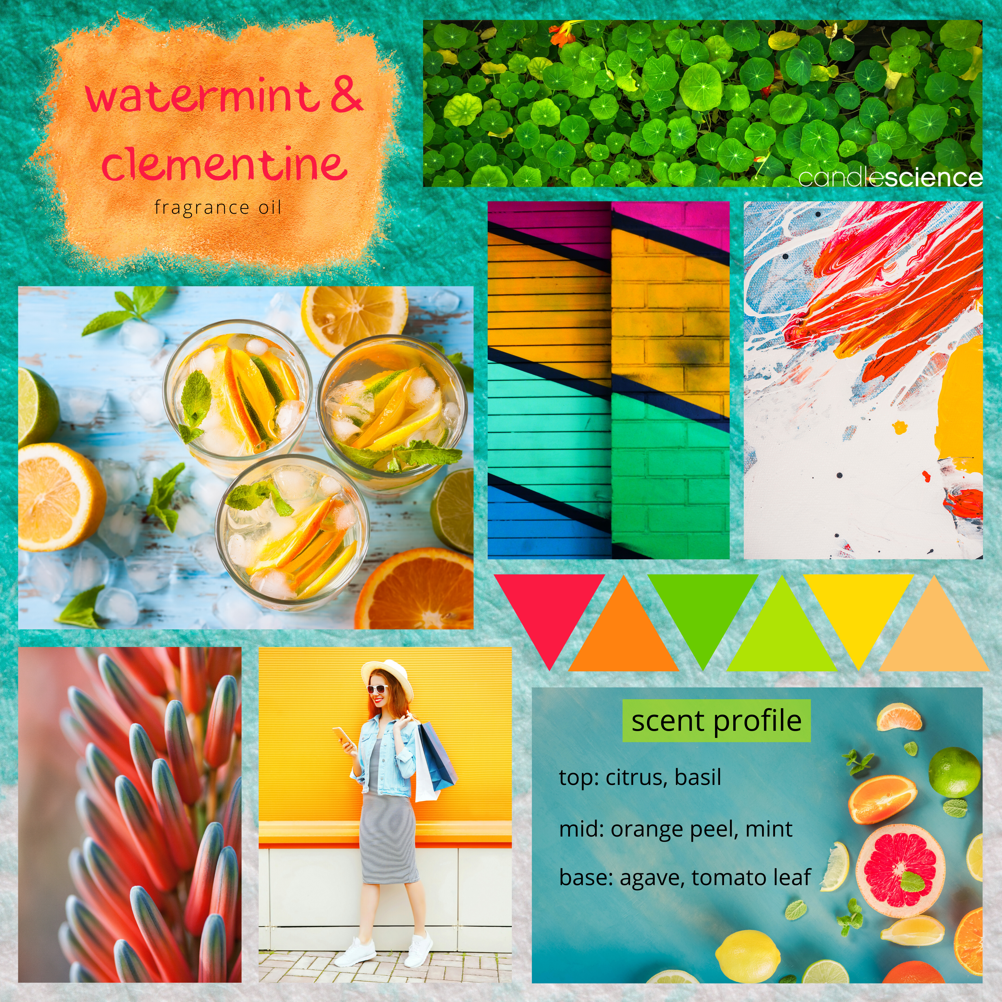 Watermint and Clementine fragrance oil mood board