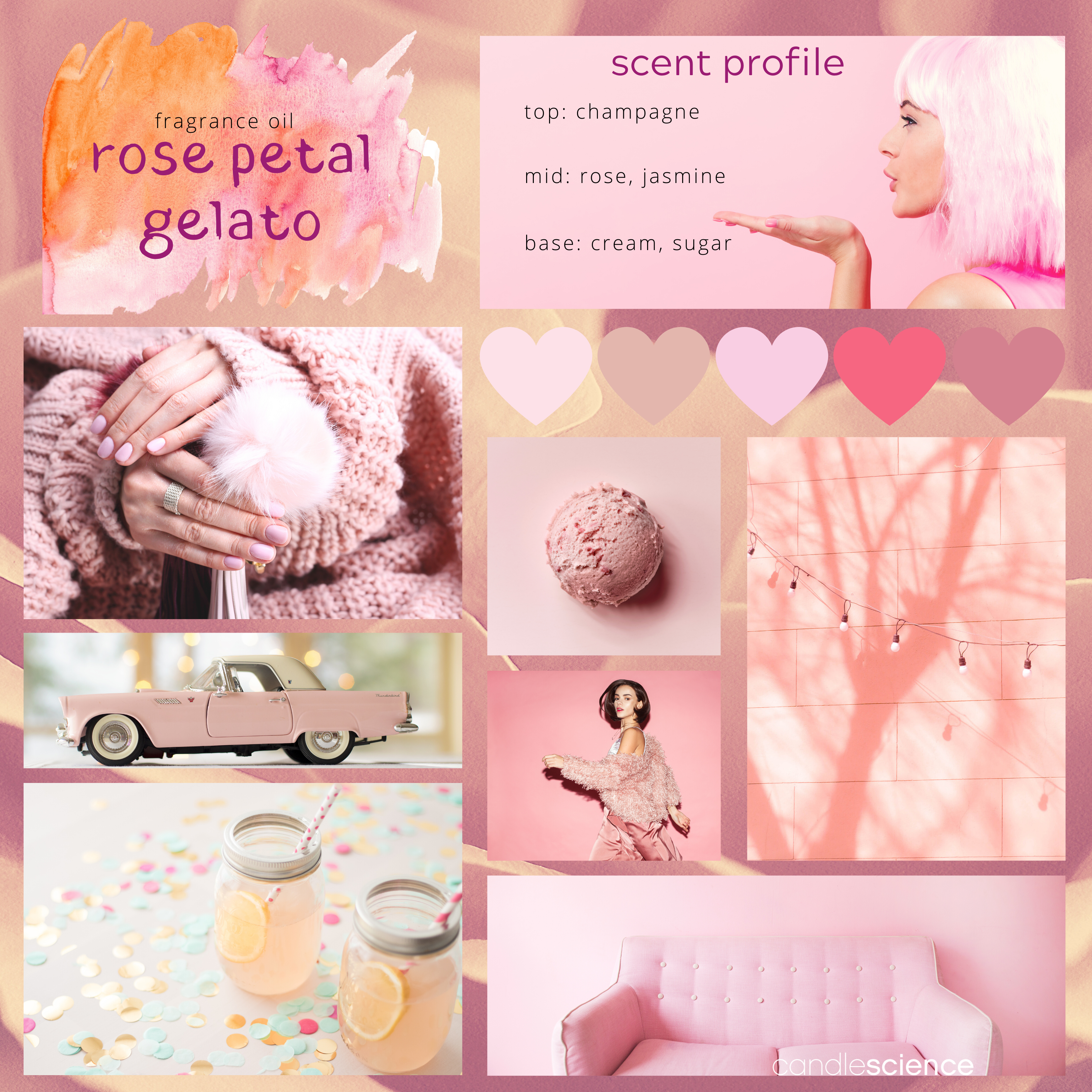 Rose Petal Gelato fragrance oil mood board