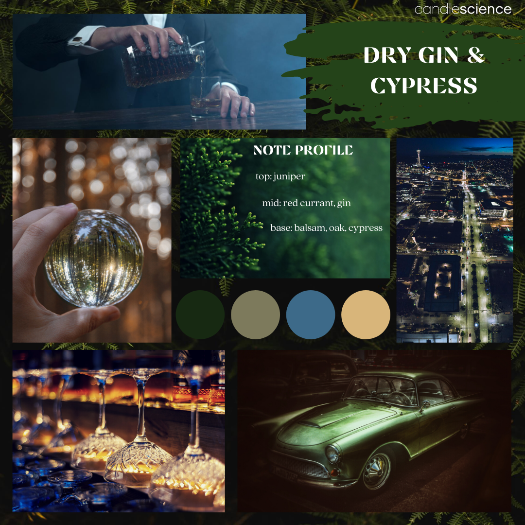 Dry Gin and Cypress fragrance oil mood board