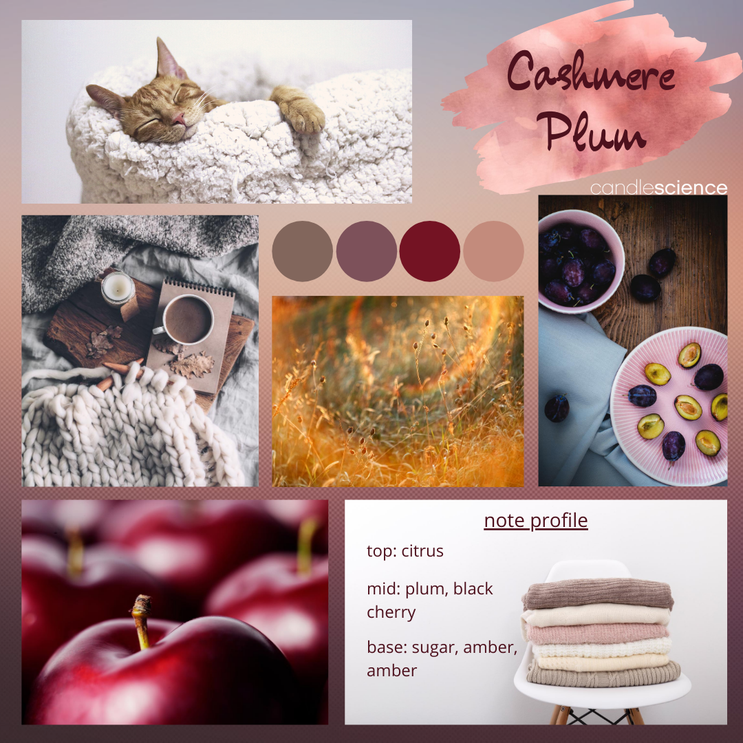 Cashmere Plum fragrance oil mood board