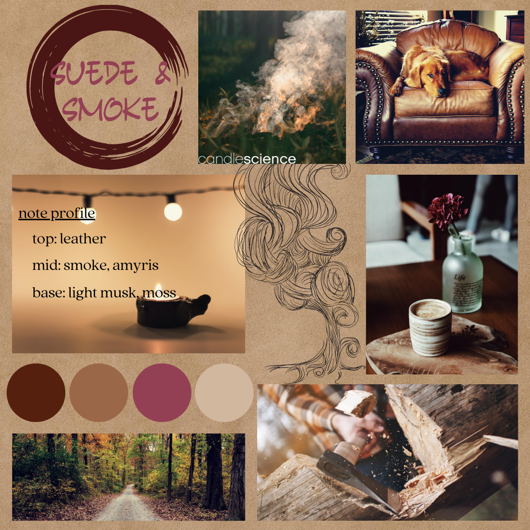 Suede and Smoke fragrance oil mood board