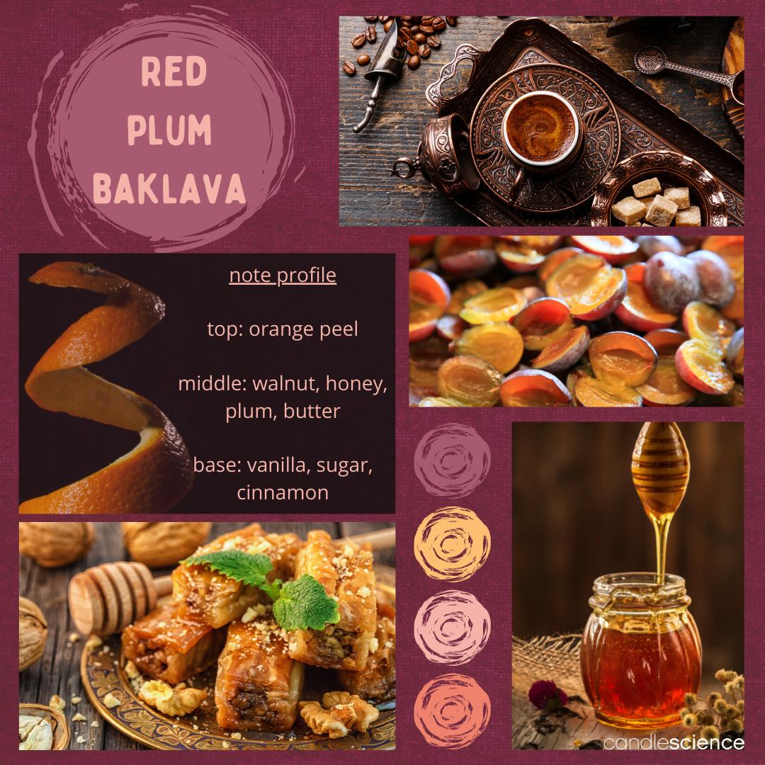 Red Plum Baklava Fragrance Oil Mood Board