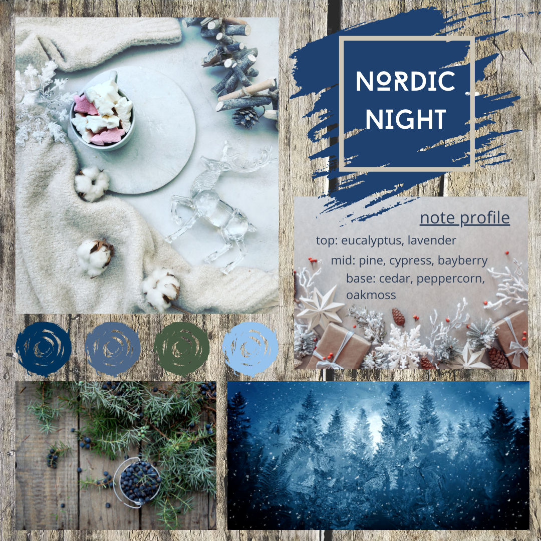 Nordic Night fragrance oil mood board.
