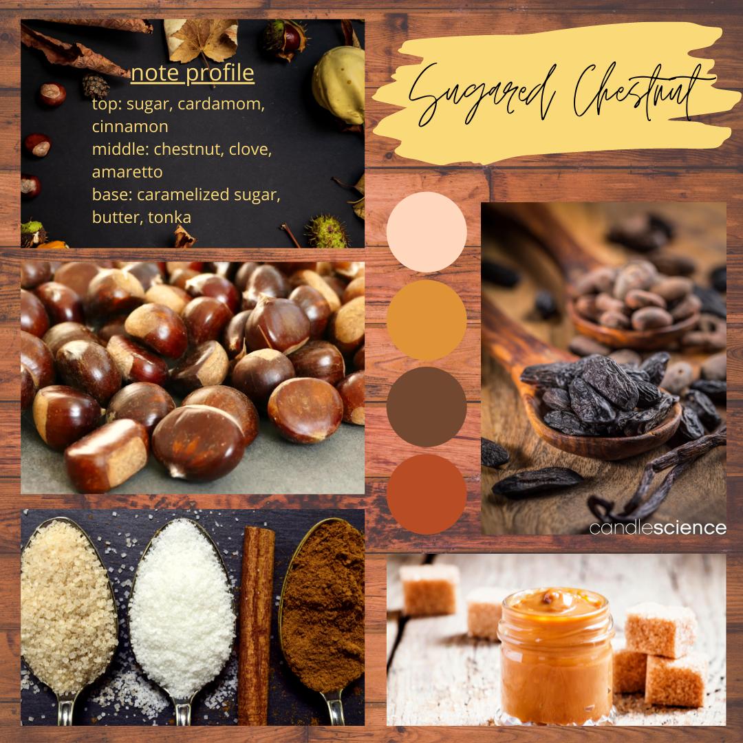 Sugared chestnut fragrance oil mood board.